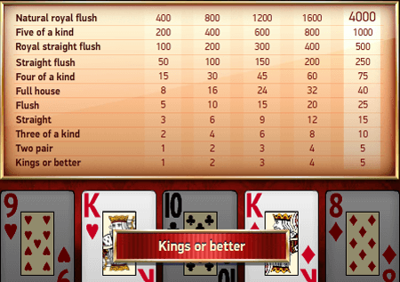 hands-payout-video-poker.png