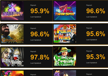payout-rates-for-video-slots.png