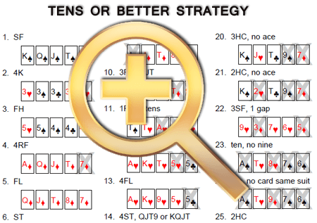 tens-or-better-strategy-resize.png